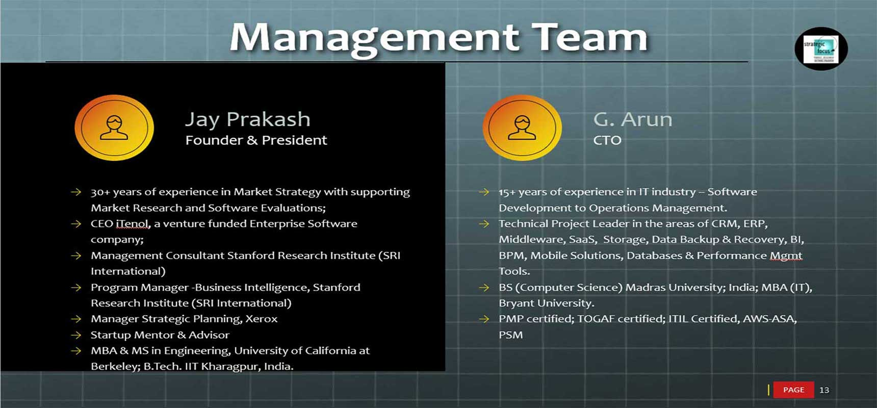 management team slide - software testing