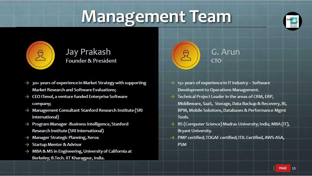 jay prakash management team for software testing