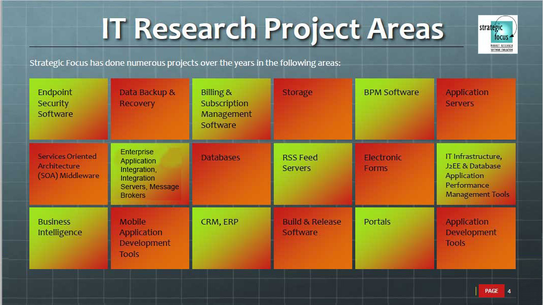 It research project slides