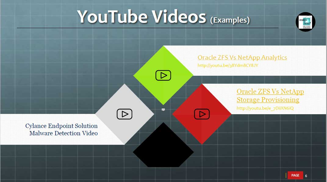 software testing youtube videos