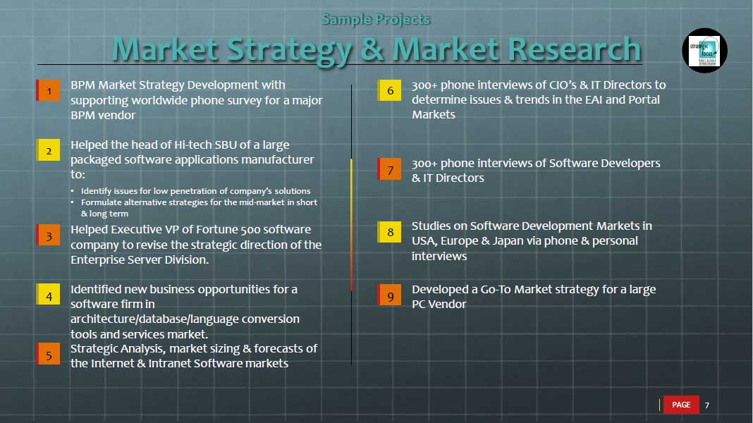 market strategy and research for strategic focus