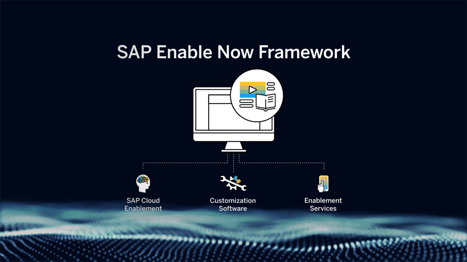 SAP Enable Now Framework