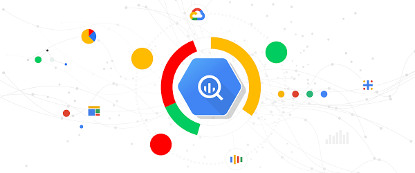 Introducing the BigQuery Terraform module - Strategic Focus